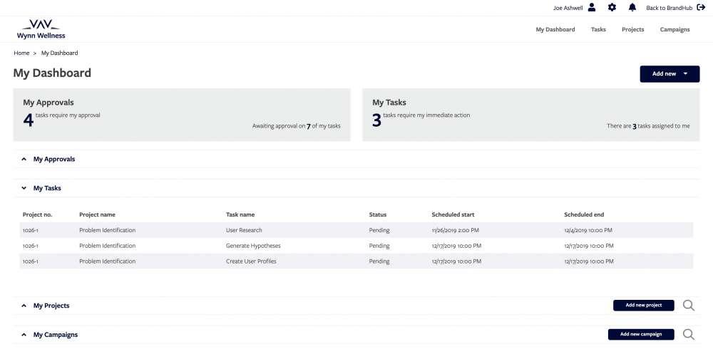 Adgistics DAM Activity Management Dashboard 1